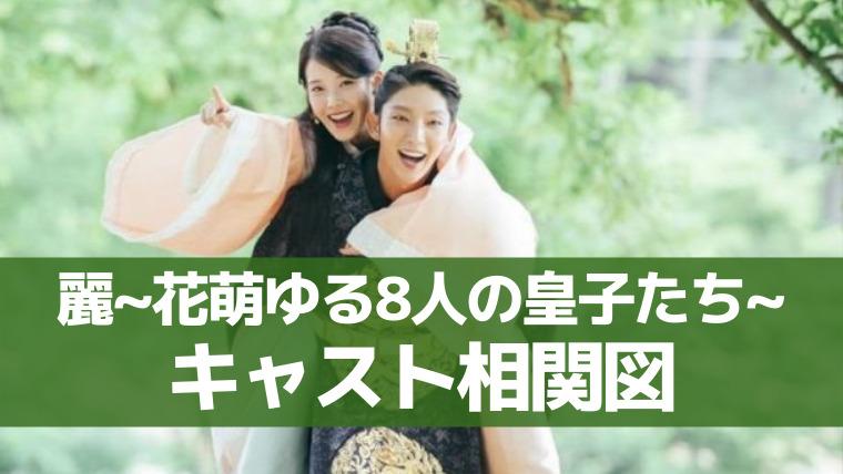 麗花萌ゆる8人の皇子たち キャスト 相関図